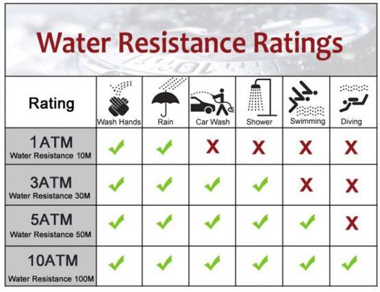 WWoor Original Waterproof Analog Quartz