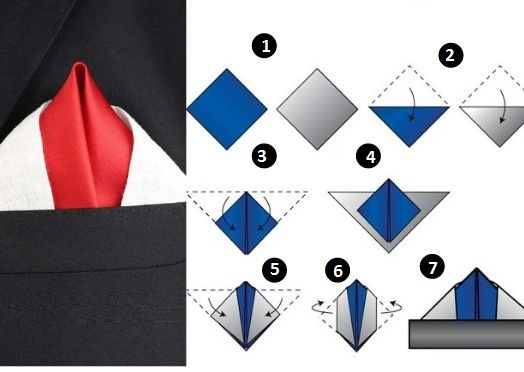 Double fold pocket square, double winged puff, double winged puff fold,double winged puff fold pocket square, double, winged pocket square fold, double fold for pocket squares, how to fold a double winged puff fold