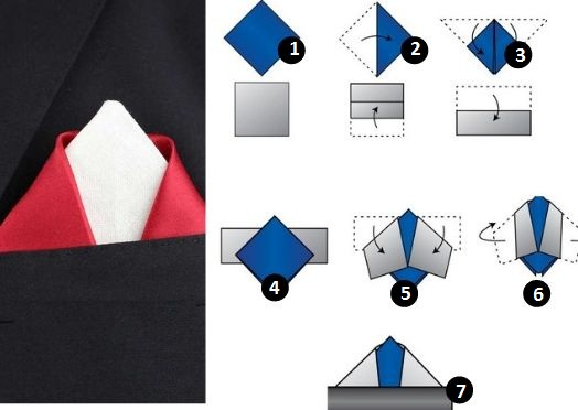 how to overcoat pocket square fold, The overcoat pocket square fold - step by step instructions,